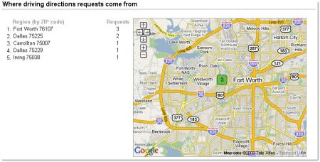 Local Search by Zip Code