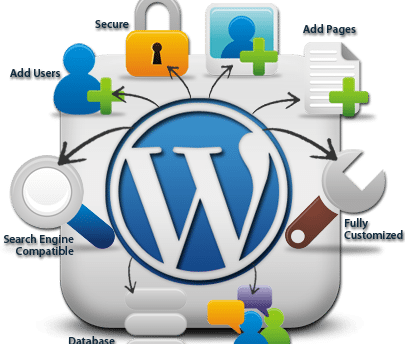 Image result for WordPress CMS system