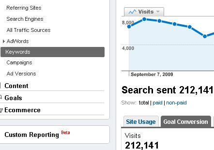 google-analytics-keywords-goal-conversion