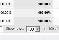 google-analytics-show-rows-100