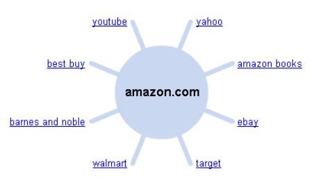 google-wonder-wheel-search-engine-optimization-4