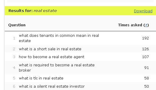keyword-questions-real-estate