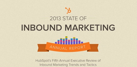 HubSpot 2013 Inbound Marketing Report