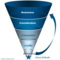 New-Marketing-Funnel2