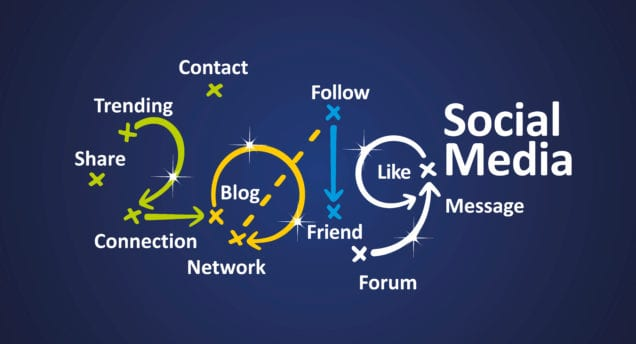 5 Social Media Marketing Predictions to Watch in 2019 Vizion Interactive