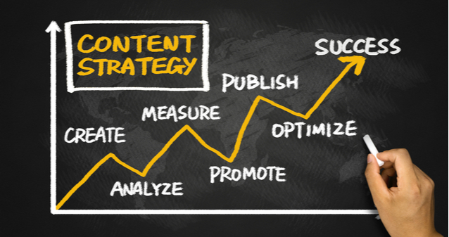 Must Haves For Your Content Strategy in 2021